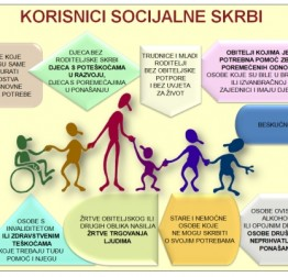 ZATVORENO: Odluka o socijalnoj skrbi Grada Lepoglave